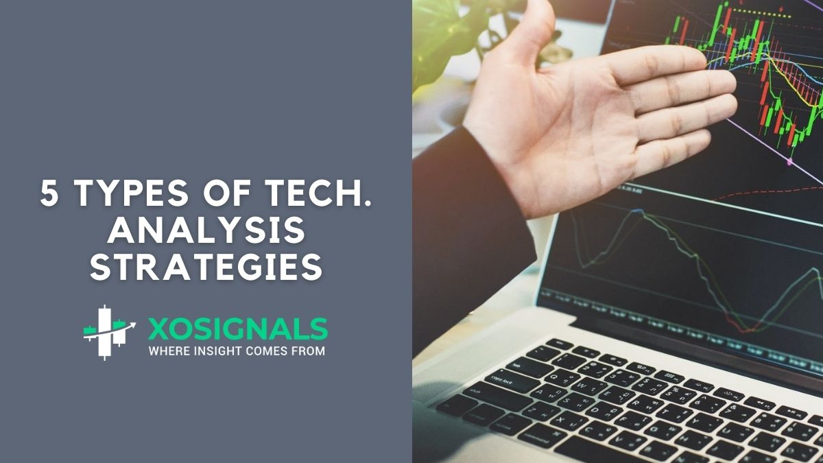 Technical Analysis Strategies