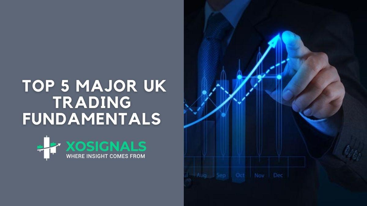 Fundamental Trading