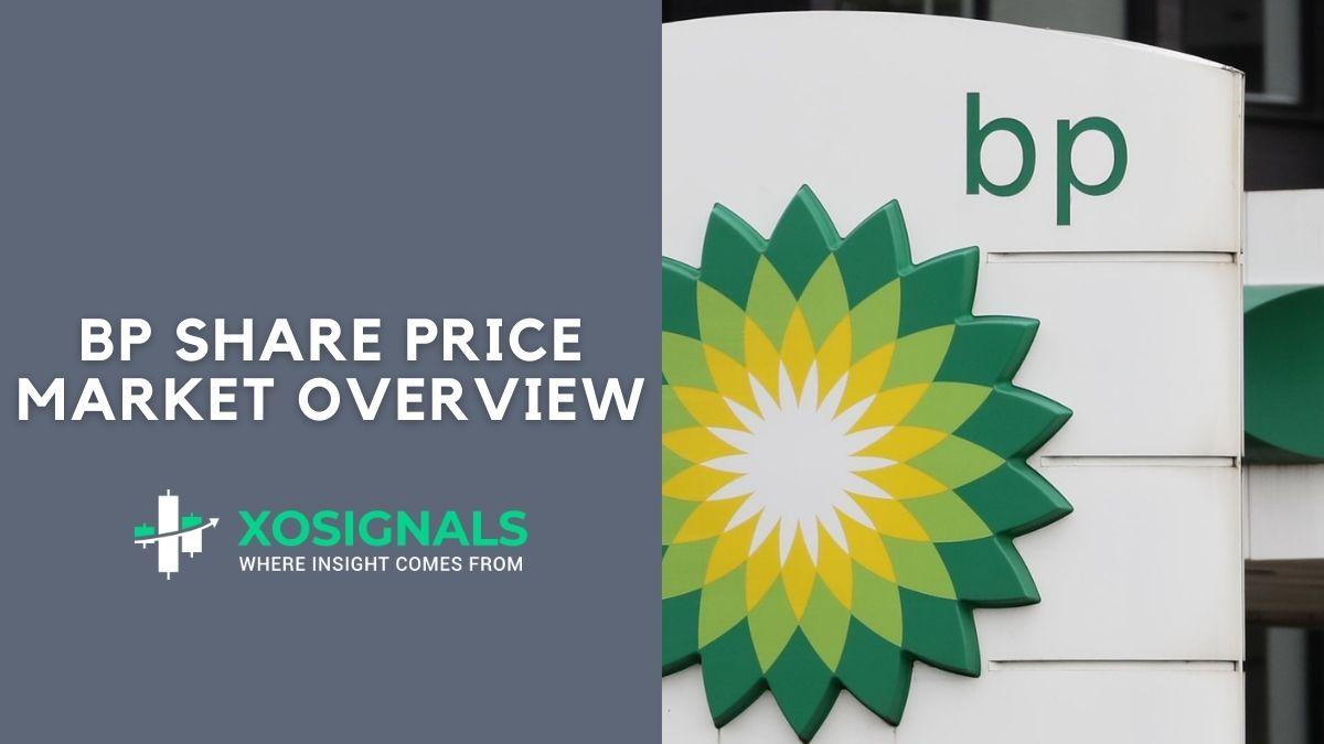 BP PLC Shares