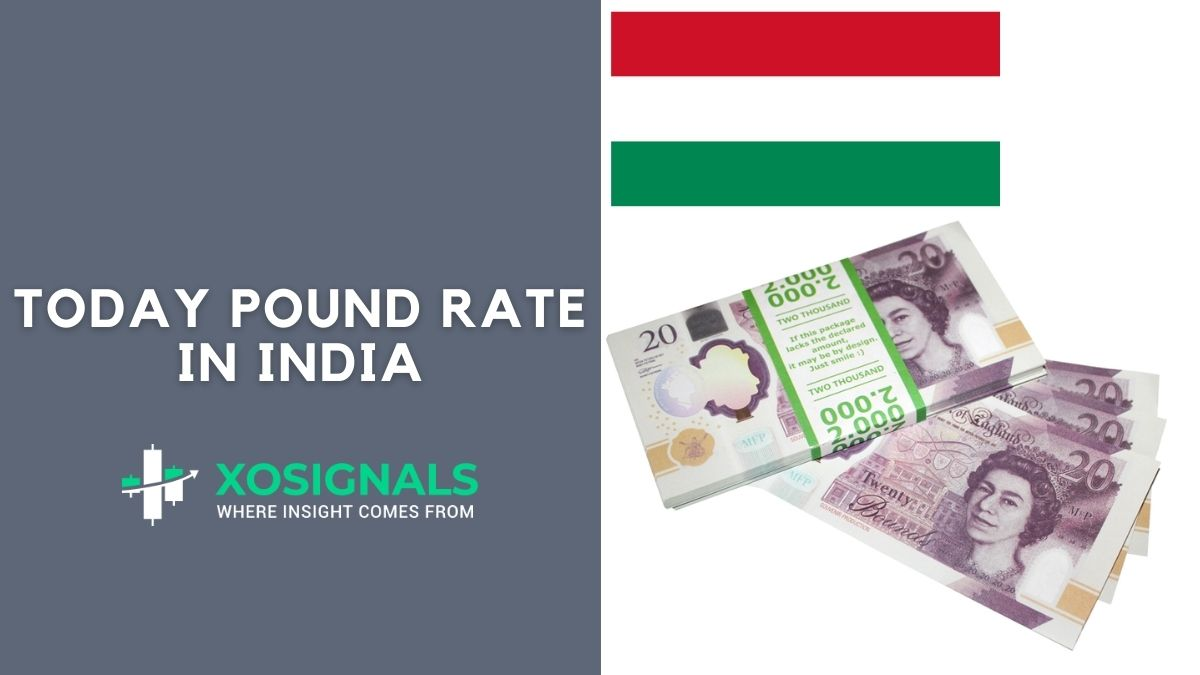 Pound Sterling to Hungarian