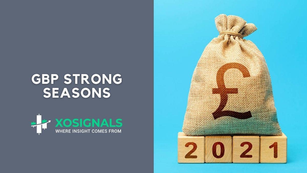 GBP Strong Seasons