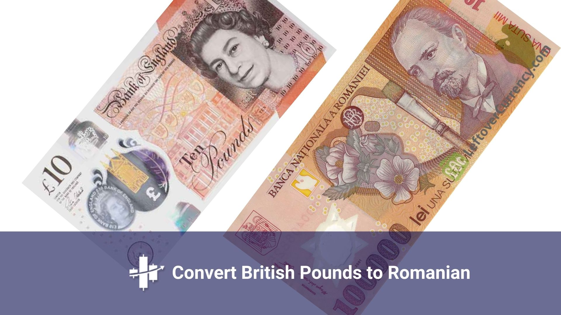 GBP to RON
