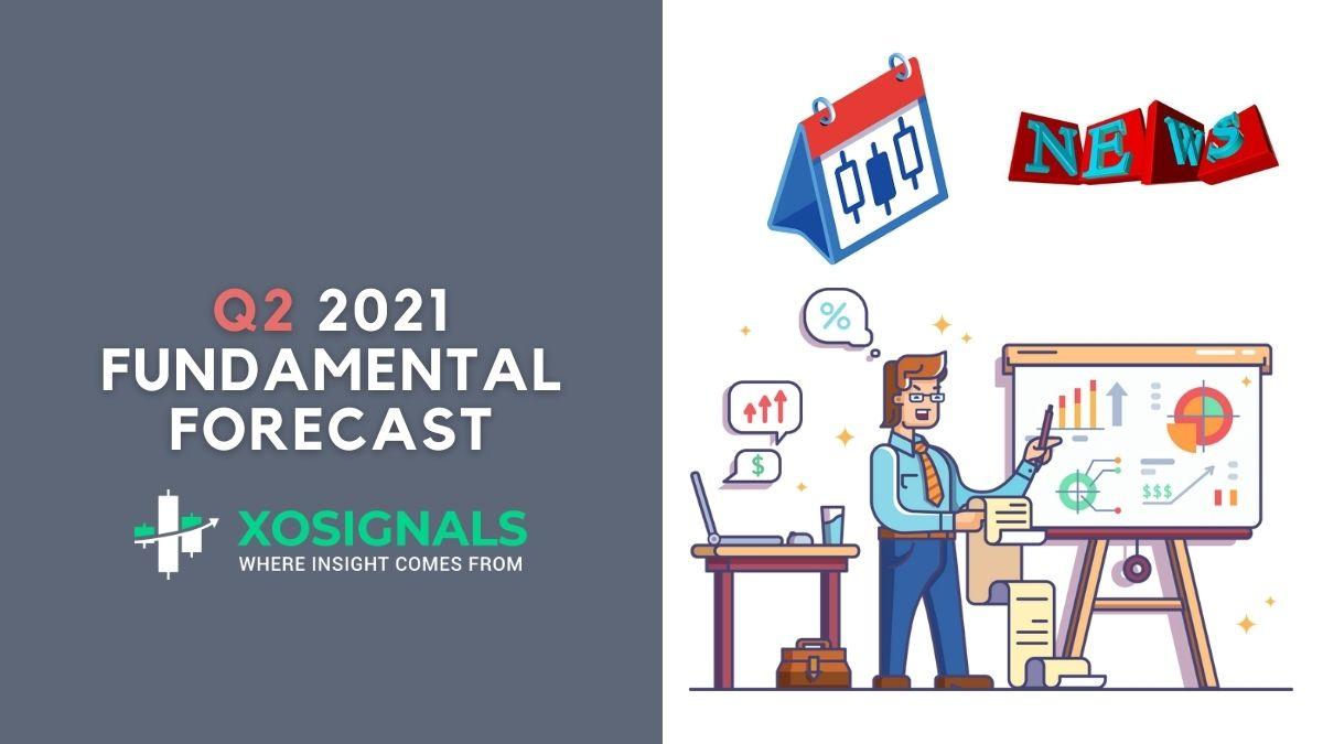 Fundamental Forecast