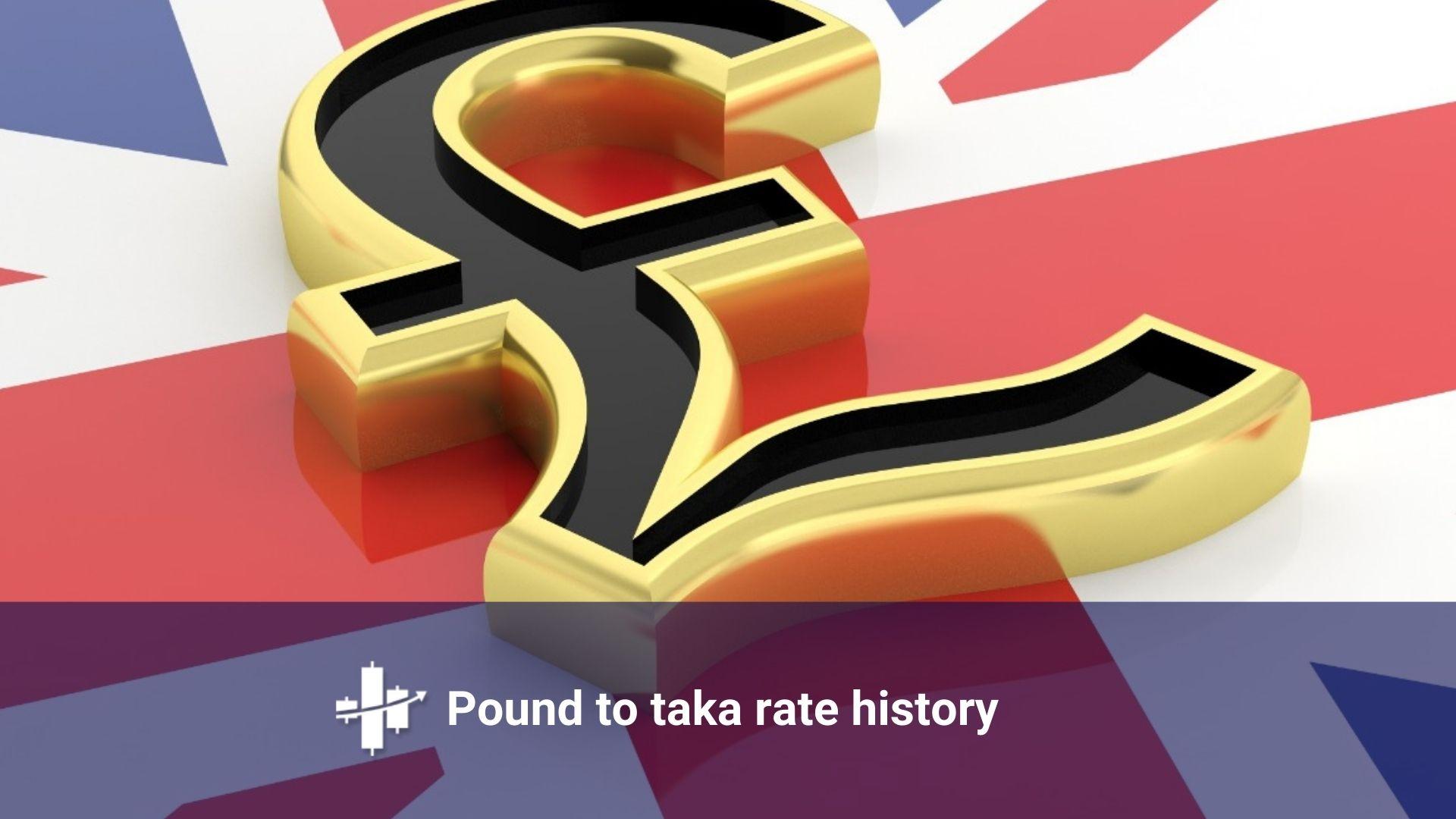 Pound To Taka
