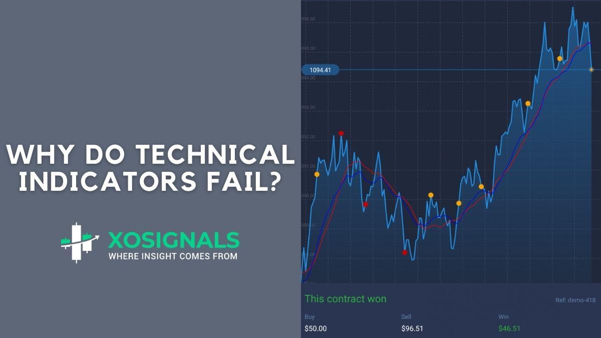 Technical Indicators Fail
